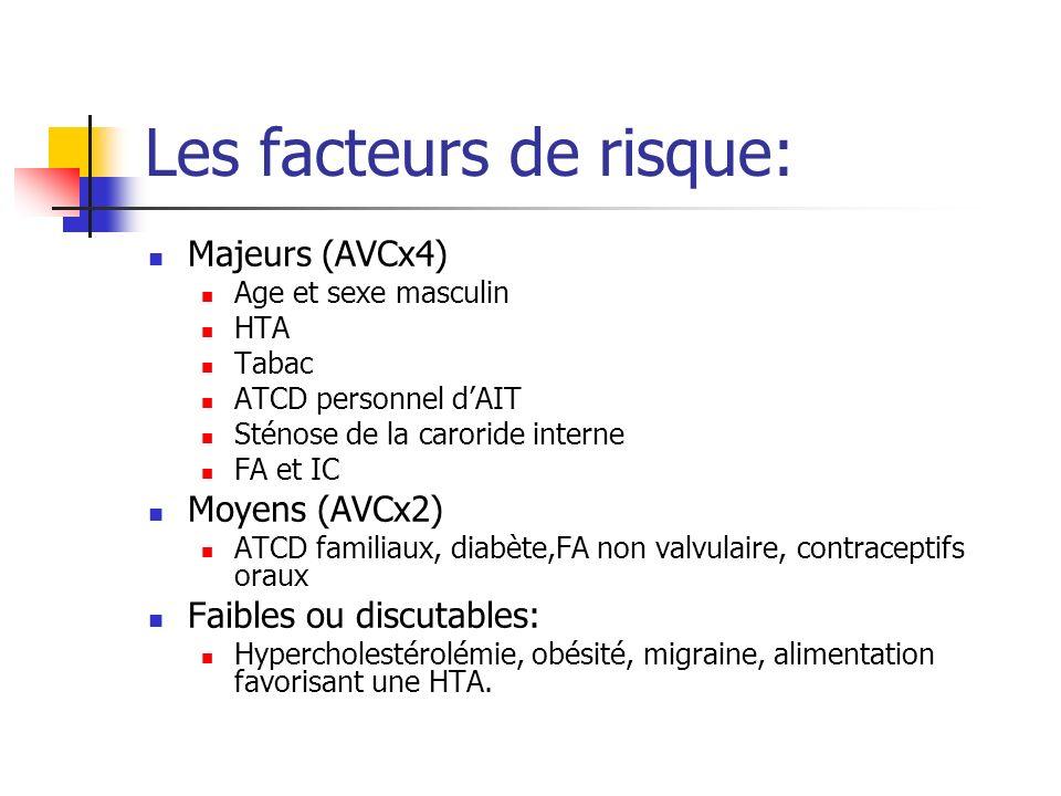 Les facteurs de risque: Majeurs (AVCx4) Age et sexe masculin HTA Tabac ATCD personnel dAIT Sténose de la caroride interne FA et IC Moyens (AVCx2) ATCD familiaux, diabète,FA non valvulaire, contraceptifs oraux Faibles ou discutables: Hypercholestérolémie, obésité, migraine, alimentation favorisant une HTA.