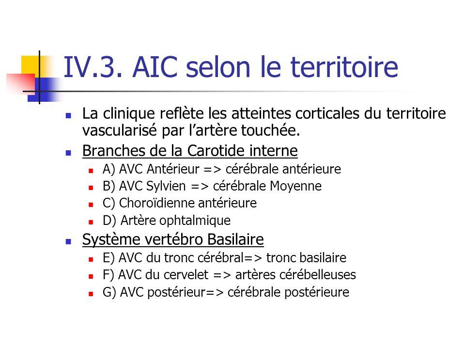 IV.3. AIC selon le territoire La clinique reflète les atteintes corticales du territoire vascularisé par lartère touchée. Branches de la Carotide inte