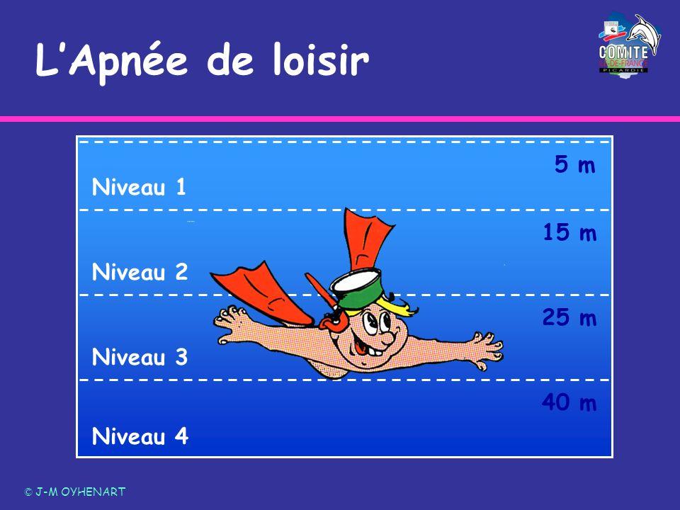 LApnée de loisir © J-M OYHENART 5 m Niveau 1 15 m Niveau 2 25 m Niveau 3 40 m Niveau 4
