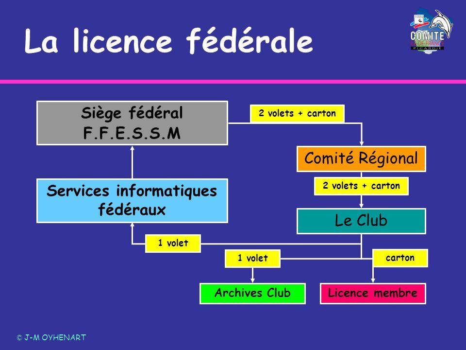 La licence fédérale © J-M OYHENART Siège fédéral F.F.E.S.S.M Services informatiques fédéraux Comité Régional Le Club Archives ClubLicence membre 2 vol