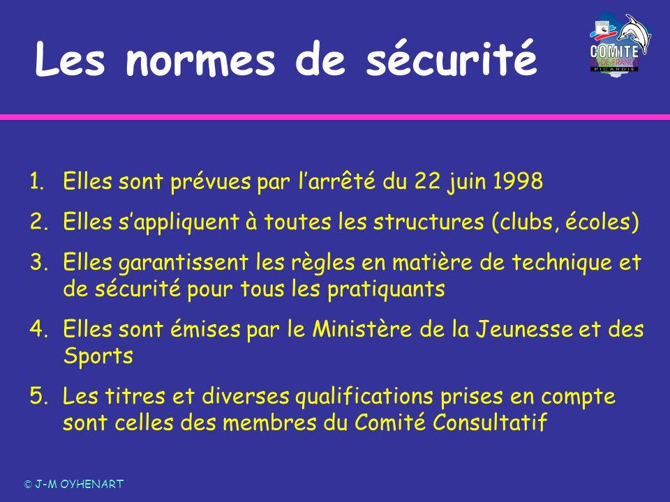 Les normes de sécurité © J-M OYHENART 1.Elles sont prévues par larrêté du 22 juin 1998 2.Elles sappliquent à toutes les structures (clubs, écoles) 3.E