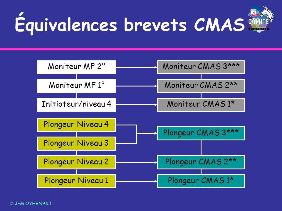 Équivalences brevets CMAS © J-M OYHENART Plongeur Niveau 1 Initiateur/niveau 4 Moniteur CMAS 1*Plongeur CMAS 1*Moniteur MF 2°Moniteur MF 1°Plongeur Ni