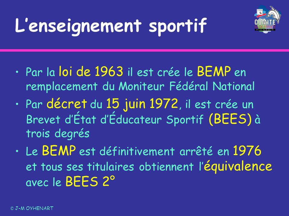 Lenseignement sportif Par la loi de 1963 il est crée le BEMP en remplacement du Moniteur Fédéral National Par décret du 15 juin 1972, il est crée un B
