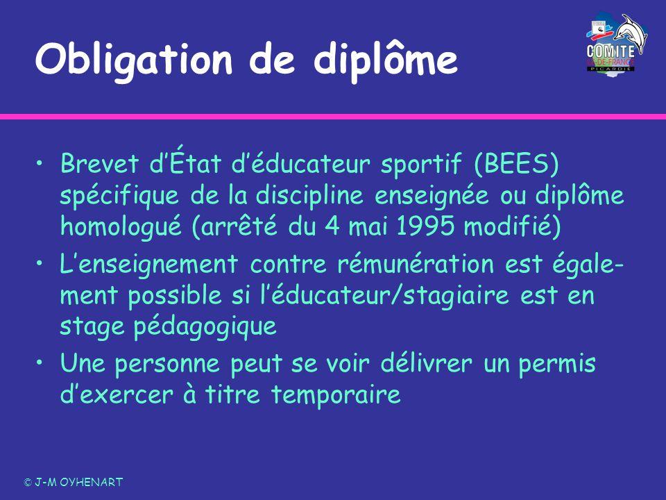 Obligation de diplôme Brevet dÉtat déducateur sportif (BEES) spécifique de la discipline enseignée ou diplôme homologué (arrêté du 4 mai 1995 modifié)