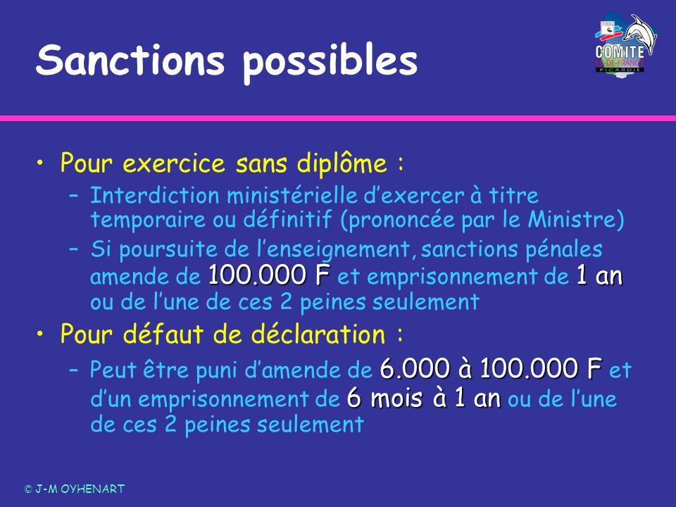 Sanctions possibles Pour exercice sans diplôme : –Interdiction ministérielle dexercer à titre temporaire ou définitif (prononcée par le Ministre) 100.