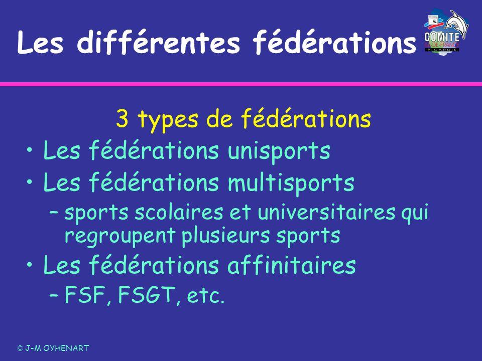 Les différentes fédérations 3 types de fédérations Les fédérations unisports Les fédérations multisports –sports scolaires et universitaires qui regro