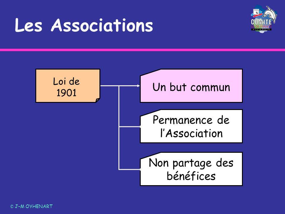 © J-M OYHENART Loi du 1 er juillet 1901 Association non déclarée Association déclarée Association déclarée R.U.P Les Associations