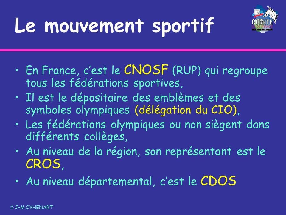 Le mouvement sportif En France, cest le CNOSF (RUP) qui regroupe tous les fédérations sportives, Il est le dépositaire des emblèmes et des symboles ol
