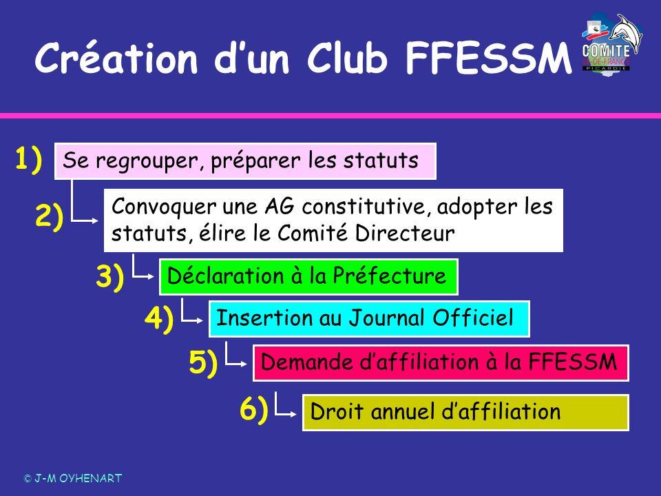 Création dun Club FFESSM © J-M OYHENART 3) 4) 6) 2) 5) Demande daffiliation à la FFESSM Déclaration à la Préfecture Droit annuel daffiliation 1) Se re