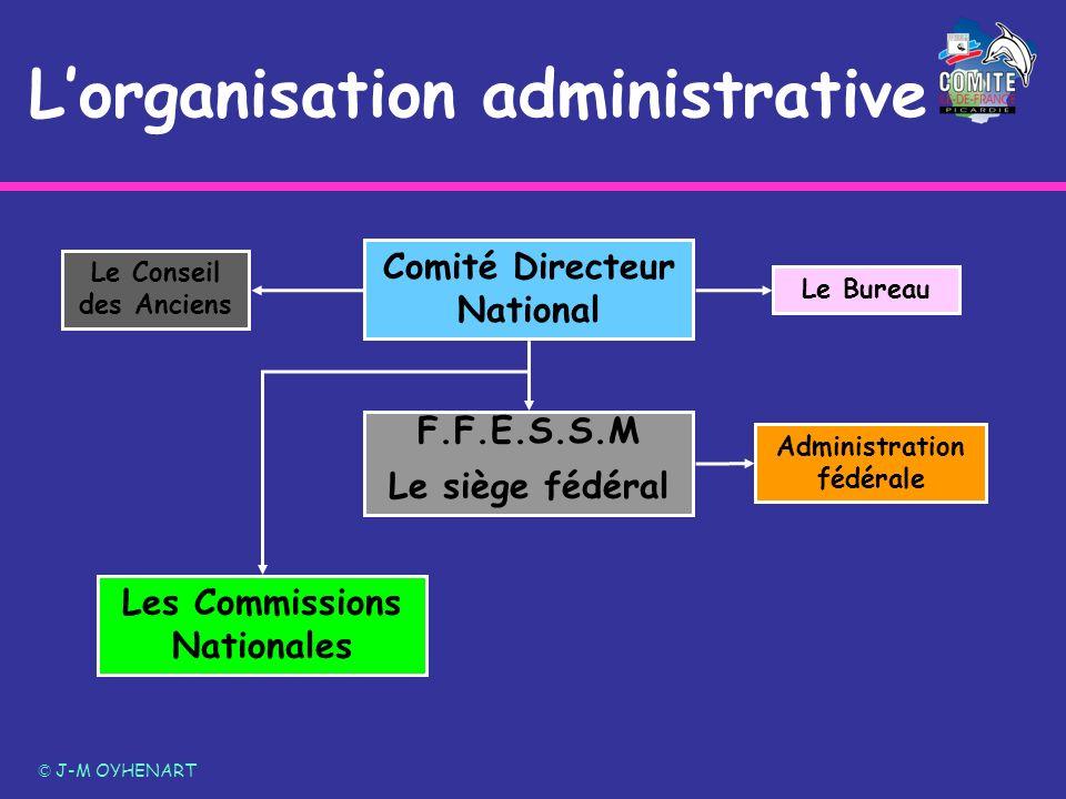 Lorganisation administrative © J-M OYHENART Comité Directeur National Les Commissions Nationales F.F.E.S.S.M Le siège fédéral Le BureauLe Conseil des