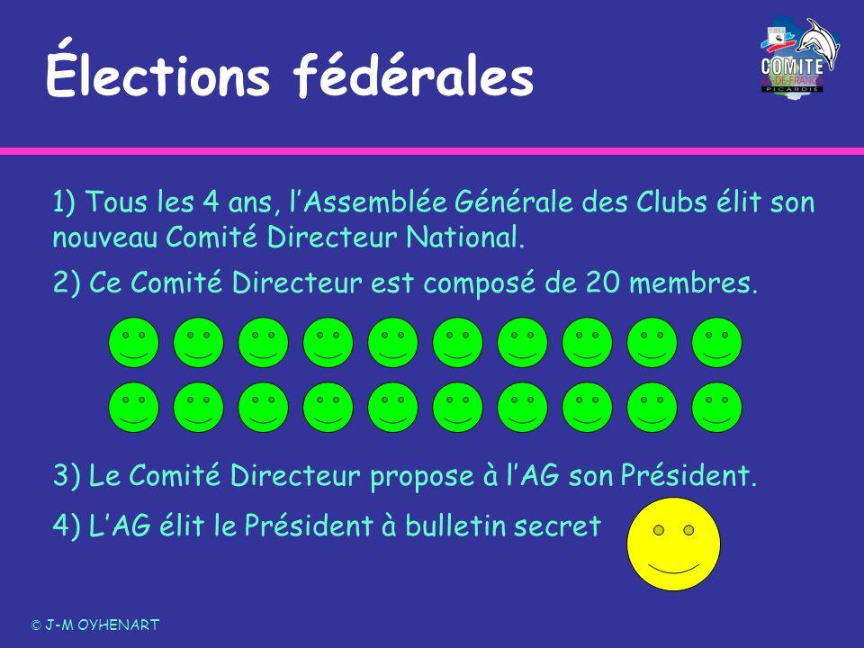 Élections fédérales © J-M OYHENART 1) Tous les 4 ans, lAssemblée Générale des Clubs élit son nouveau Comité Directeur National. 2) Ce Comité Directeur