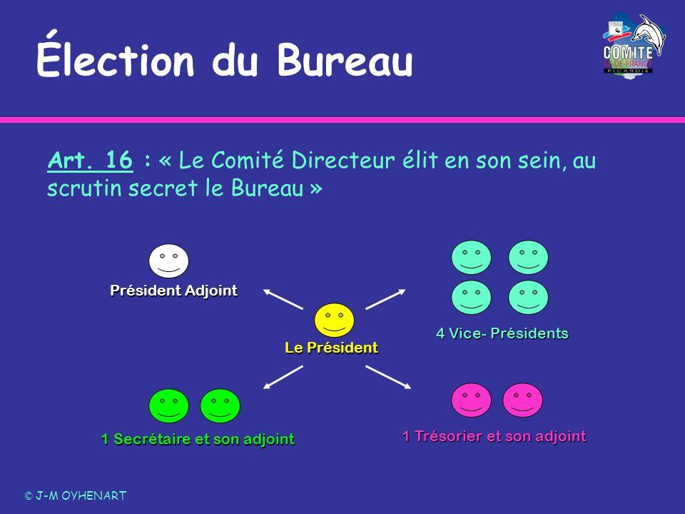 Élection du Bureau © J-M OYHENART Le Président Art. 16 : « Le Comité Directeur élit en son sein, au scrutin secret le Bureau » Président Adjoint 4 Vic
