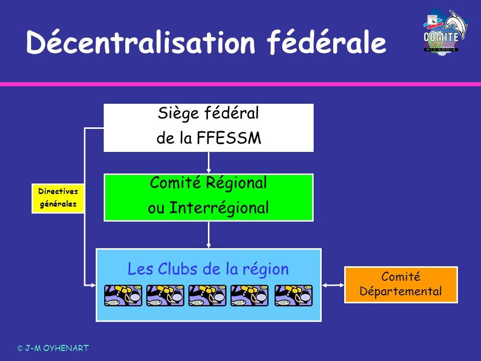 Décentralisation fédérale © J-M OYHENART Siège fédéral de la FFESSM Comité Régional ou Interrégional Les Clubs de la région Comité Départemental Direc