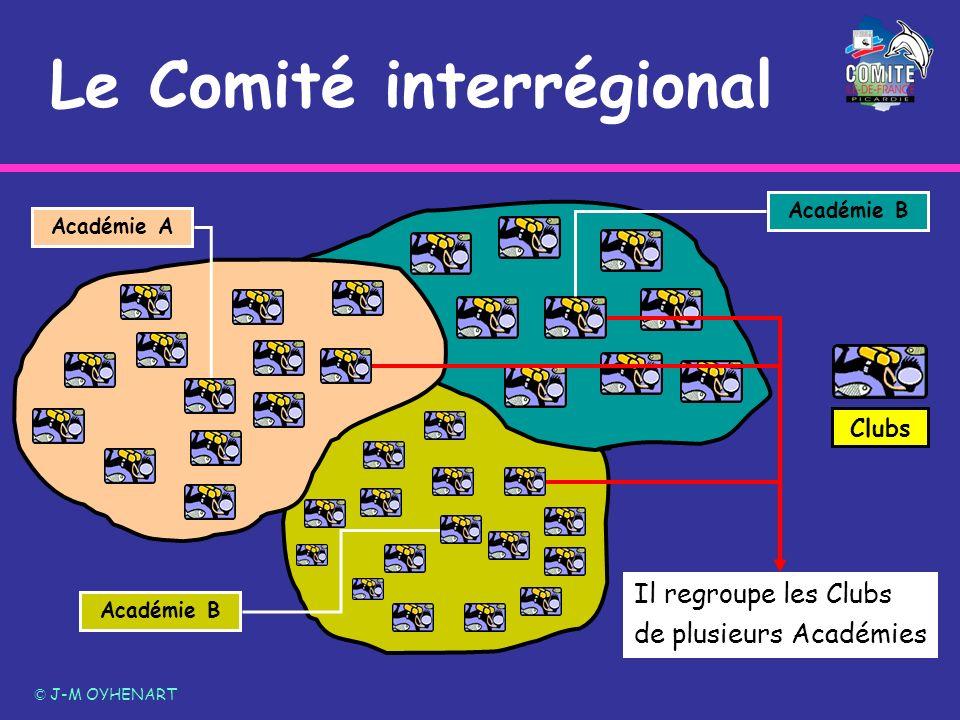 Le Comité interrégional © J-M OYHENART Académie BAcadémie A Académie B Il regroupe les Clubs de plusieurs Académies Clubs