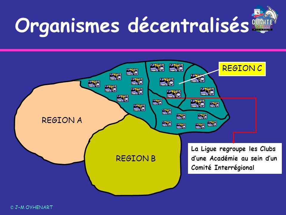 REGION A REGION B Organismes décentralisés © J-M OYHENART La Ligue regroupe les Clubs dune Académie au sein dun Comité Interrégional REGION C