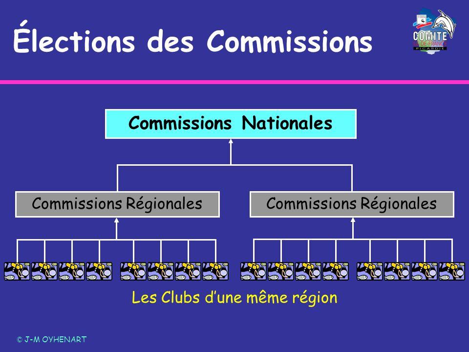 Élections des Commissions © J-M OYHENART Commissions Nationales Commissions Régionales Les Clubs dune même région