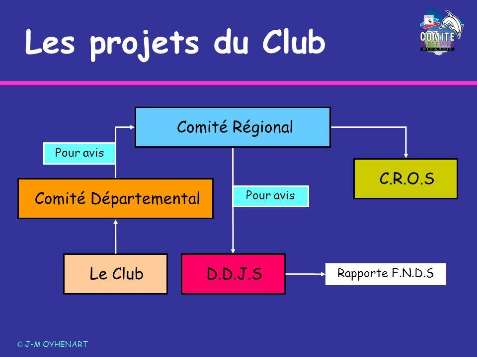 Les projets du Club © J-M OYHENART Comité RégionalC.R.O.SComité DépartementalLe ClubD.D.J.S Pour avis Rapporte F.N.D.S