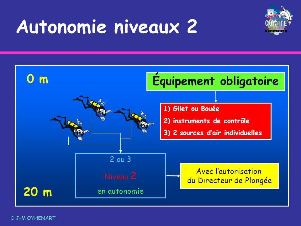 20 m 0 m Autonomie niveaux 2 © J-M OYHENART 2 ou 3 Niveau 2 en autonomie Équipement obligatoire 1) Gilet ou Bouée 2) instruments de contrôle 3) 2 sour
