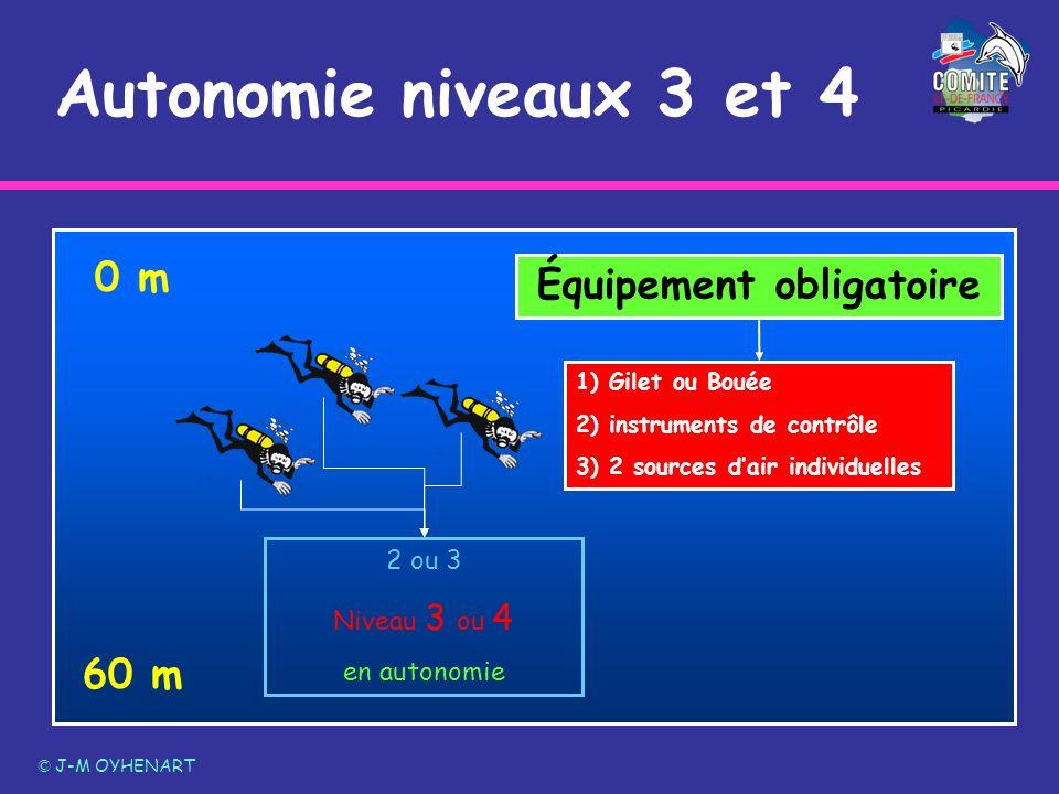 60 m 0 m Autonomie niveaux 3 et 4 © J-M OYHENART Équipement obligatoire 1) Gilet ou Bouée 2) instruments de contrôle 3) 2 sources dair individuelles 2