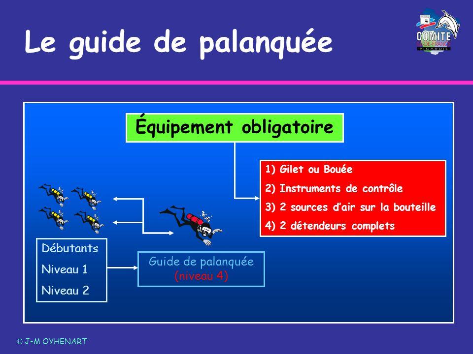 Guide de palanquée (niveau 4) Débutants Niveau 1 Niveau 2 Le guide de palanquée © J-M OYHENART Équipement obligatoire 1) Gilet ou Bouée 2) Instruments