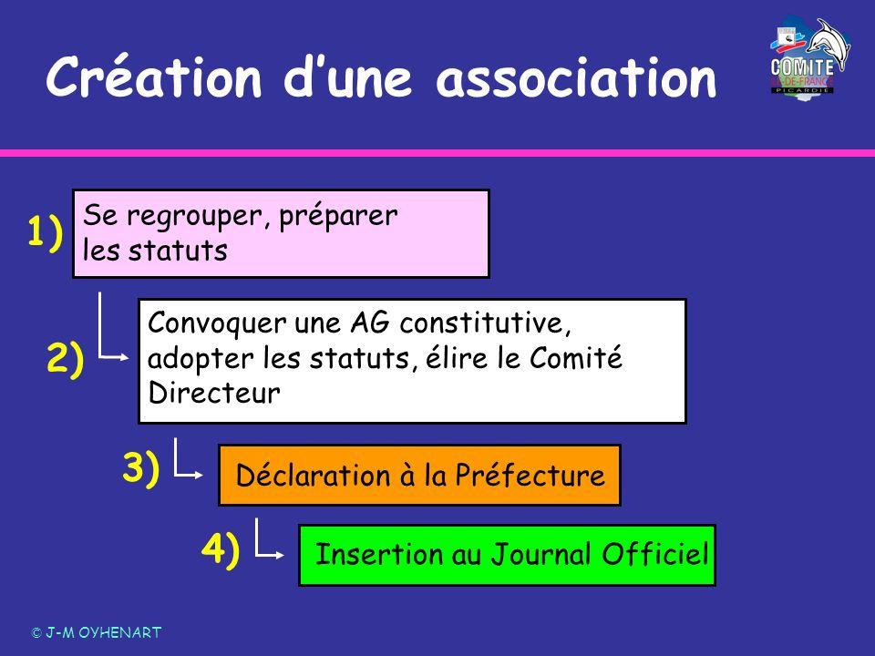 Création dune association © J-M OYHENART Se regrouper, préparer les statuts 1) Déclaration à la Préfecture 3) Insertion au Journal Officiel 4) Convoqu