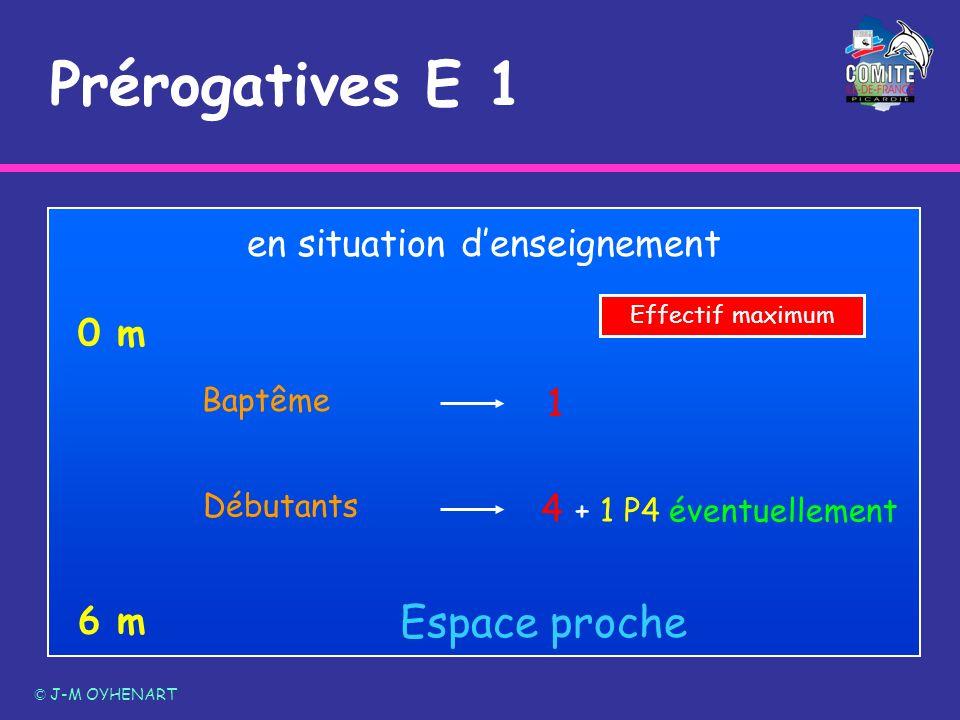 Prérogatives E 1 © J-M OYHENART 6 m 0 m Espace proche Débutants en situation denseignement 4 + 1 P4 éventuellement Baptême 1 Effectif maximum