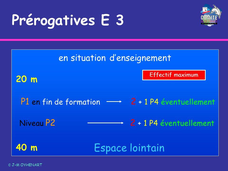 Prérogatives E 3 © J-M OYHENART 40 m 20 m Espace lointain P1 en fin de formation Niveau P2 en situation denseignement 2 + 1 P4 éventuellement Effectif