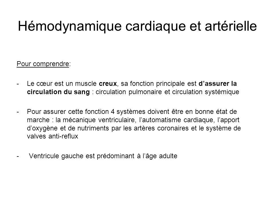 Hémodynamique cardiaque et artérielle Pour comprendre: -Le cœur est un muscle creux, sa fonction principale est dassurer la circulation du sang : circ