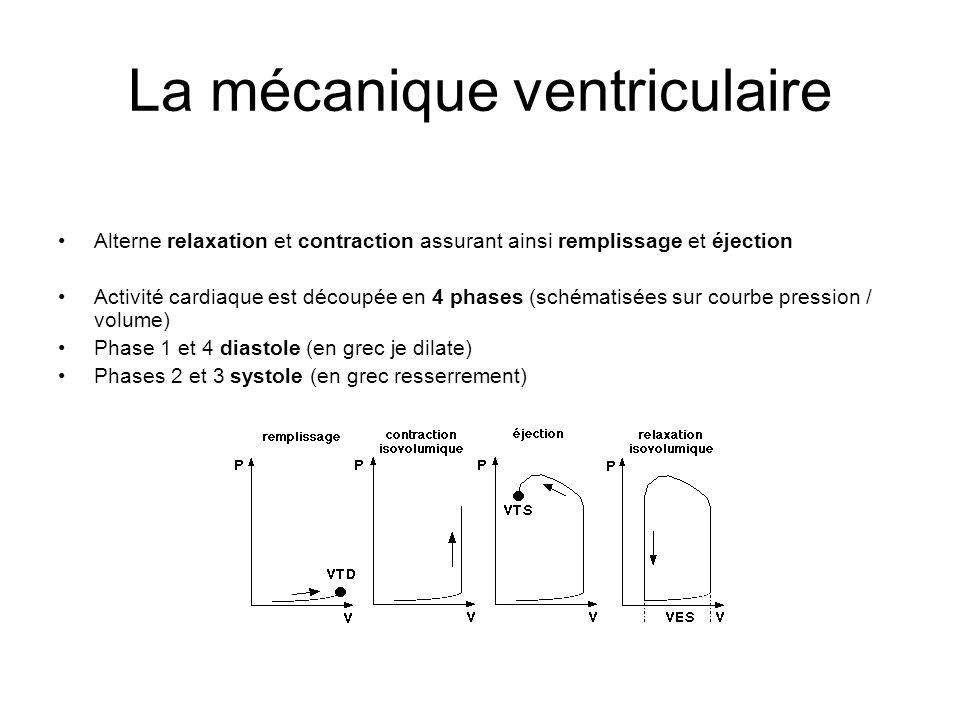 La mécanique ventriculaire Alterne relaxation et contraction assurant ainsi remplissage et éjection Activité cardiaque est découpée en 4 phases (schém