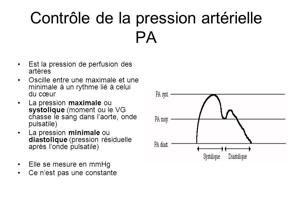 Contrôle de la pression artérielle PA Est la pression de perfusion des artères Oscille entre une maximale et une minimale à un rythme lié à celui du c