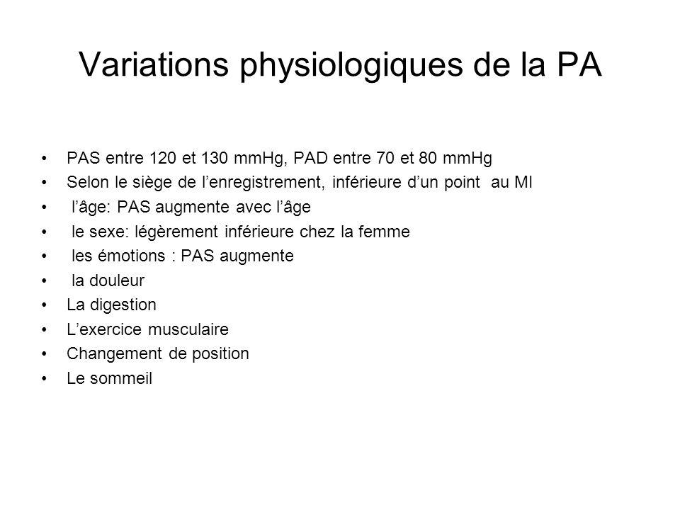 Variations physiologiques de la PA PAS entre 120 et 130 mmHg, PAD entre 70 et 80 mmHg Selon le siège de lenregistrement, inférieure dun point au MI lâ