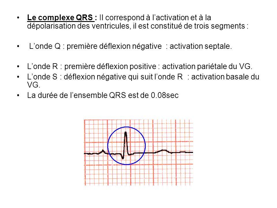 Le complexe QRS : Il correspond à lactivation et à la dépolarisation des ventricules, il est constitué de trois segments : Londe Q : première déflexio