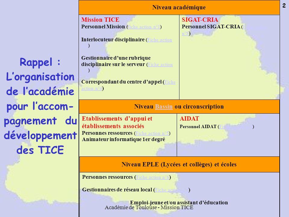 Académie de Toulouse - Mission TICE 33 Capacités La maîtrise des techniques de linformation et de la communication est développée en termes de capacités dans les textes réglementaires définissant le B2i : - sapproprier un environnement informatique de travail ; - créer, produire, traiter, exploiter des données ; - sinformer, se documenter ; - communiquer, échanger.
