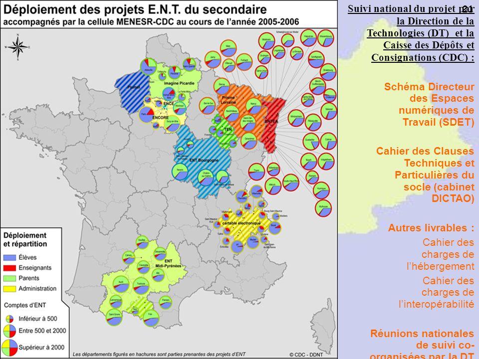 Novembre 2006 21 Suivi national du projet par la Direction de la Technologies (DT) et la Caisse des Dépôts et Consignations (CDC) : Schéma Directeur d