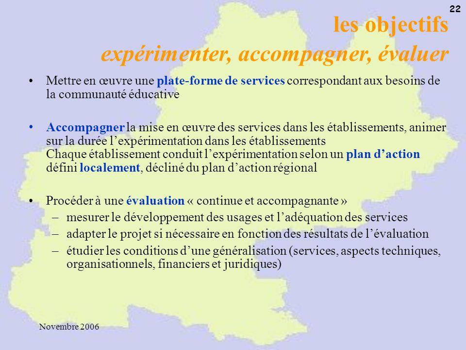 Novembre 2006 22 Mettre en œuvre une plate-forme de services correspondant aux besoins de la communauté éducative Accompagner la mise en œuvre des ser