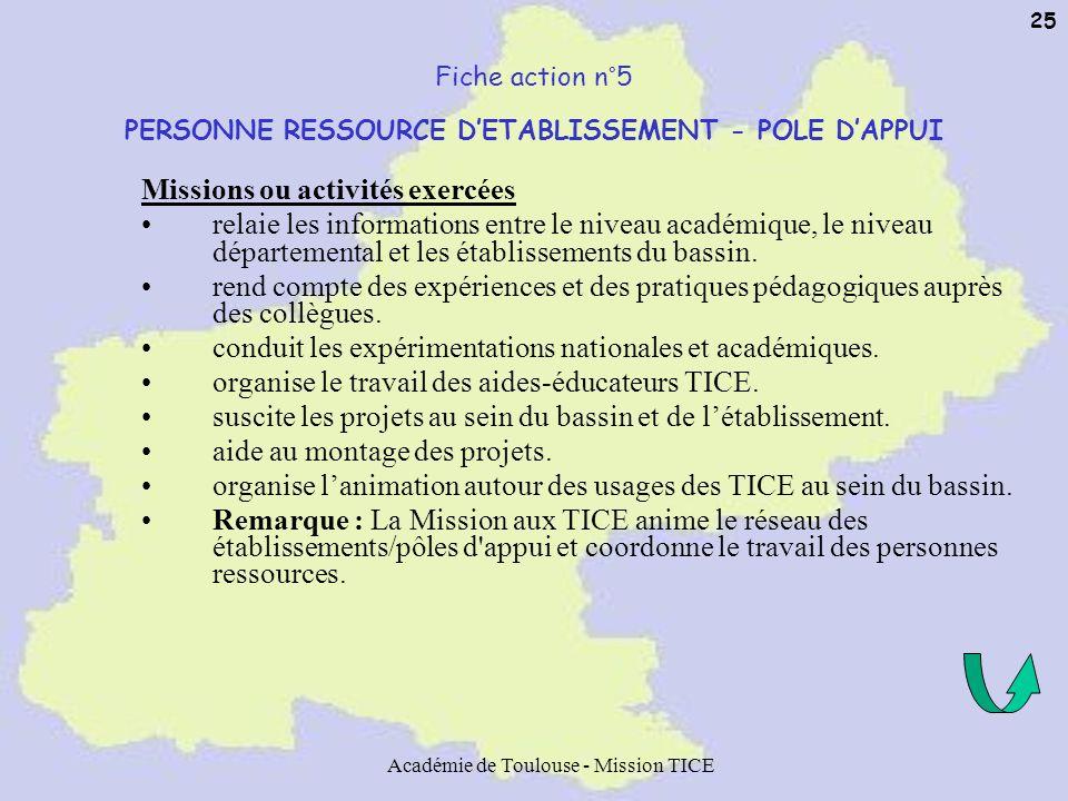 Académie de Toulouse - Mission TICE 25 Fiche action n°5 PERSONNE RESSOURCE DETABLISSEMENT - POLE DAPPUI Missions ou activités exercées relaie les info