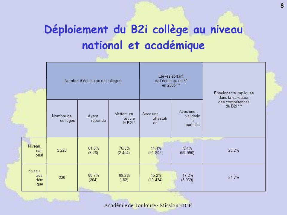 Académie de Toulouse - Mission TICE 8 Déploiement du B2i collège au niveau national et académique 21,7% 17,2% (3 969) 45,2% (10 434) 89,2% (182) 88,7%