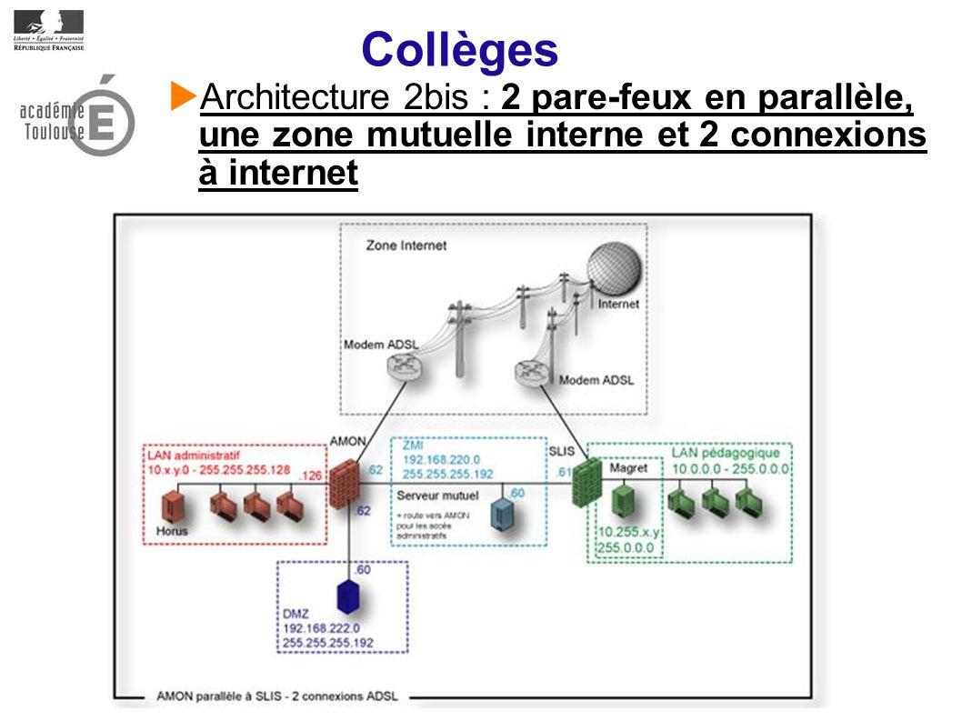 Collèges Architecture 2bis : 2 pare-feux en parallèle, une zone mutuelle interne et 2 connexions à internet