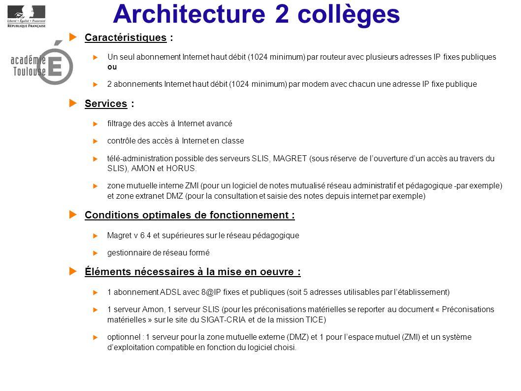 Architecture 2 collèges Caractéristiques : Un seul abonnement Internet haut débit (1024 minimum) par routeur avec plusieurs adresses IP fixes publique