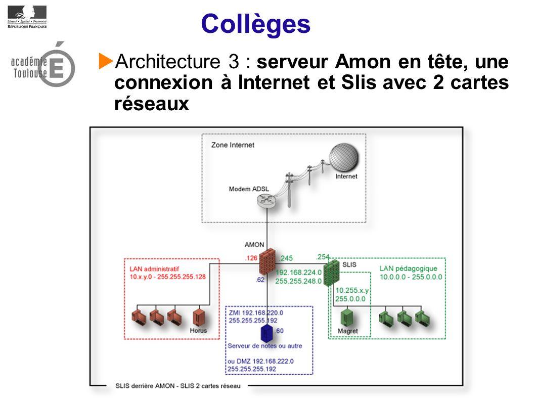 Collèges Architecture 3 : serveur Amon en tête, une connexion à Internet et Slis avec 2 cartes réseaux Un seul pare feu AMON