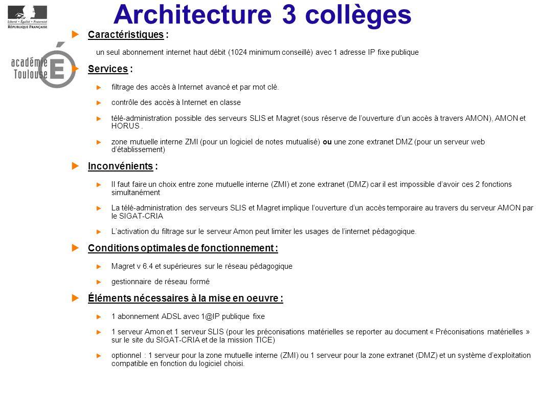 Architecture 3 collèges Caractéristiques : un seul abonnement internet haut débit (1024 minimum conseillé) avec 1 adresse IP fixe publique Services : filtrage des accès à Internet avancé et par mot clé.