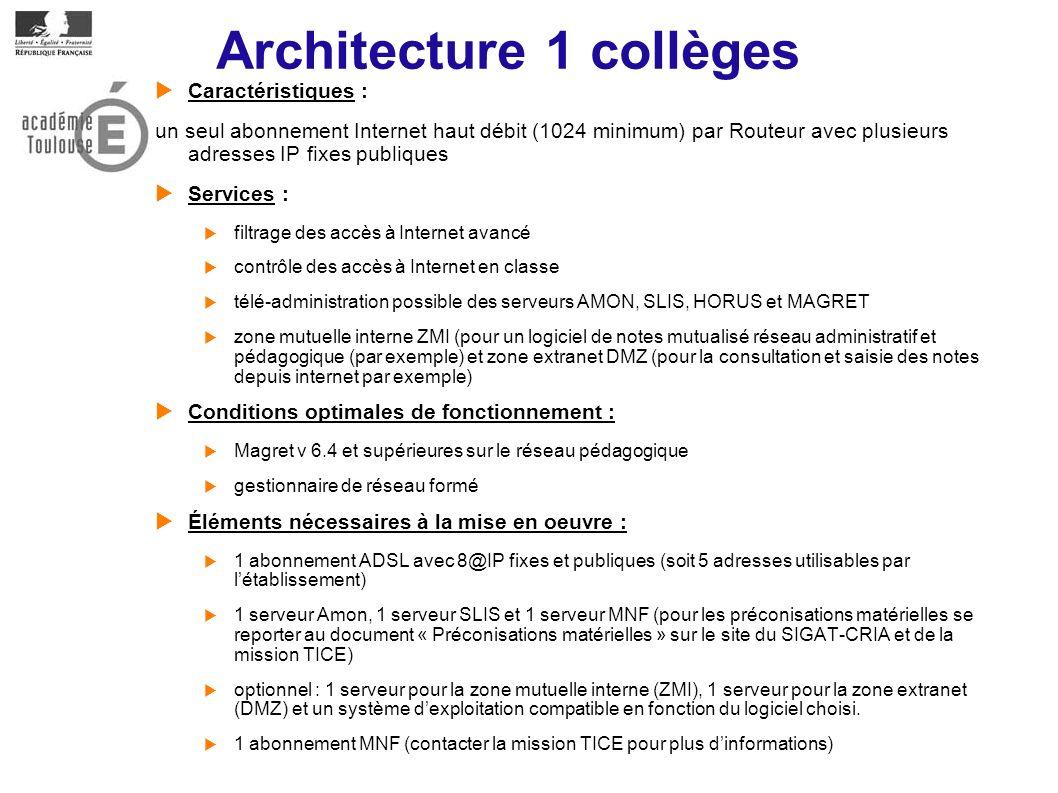 Architecture 1 collèges Caractéristiques : un seul abonnement Internet haut débit (1024 minimum) par Routeur avec plusieurs adresses IP fixes publique