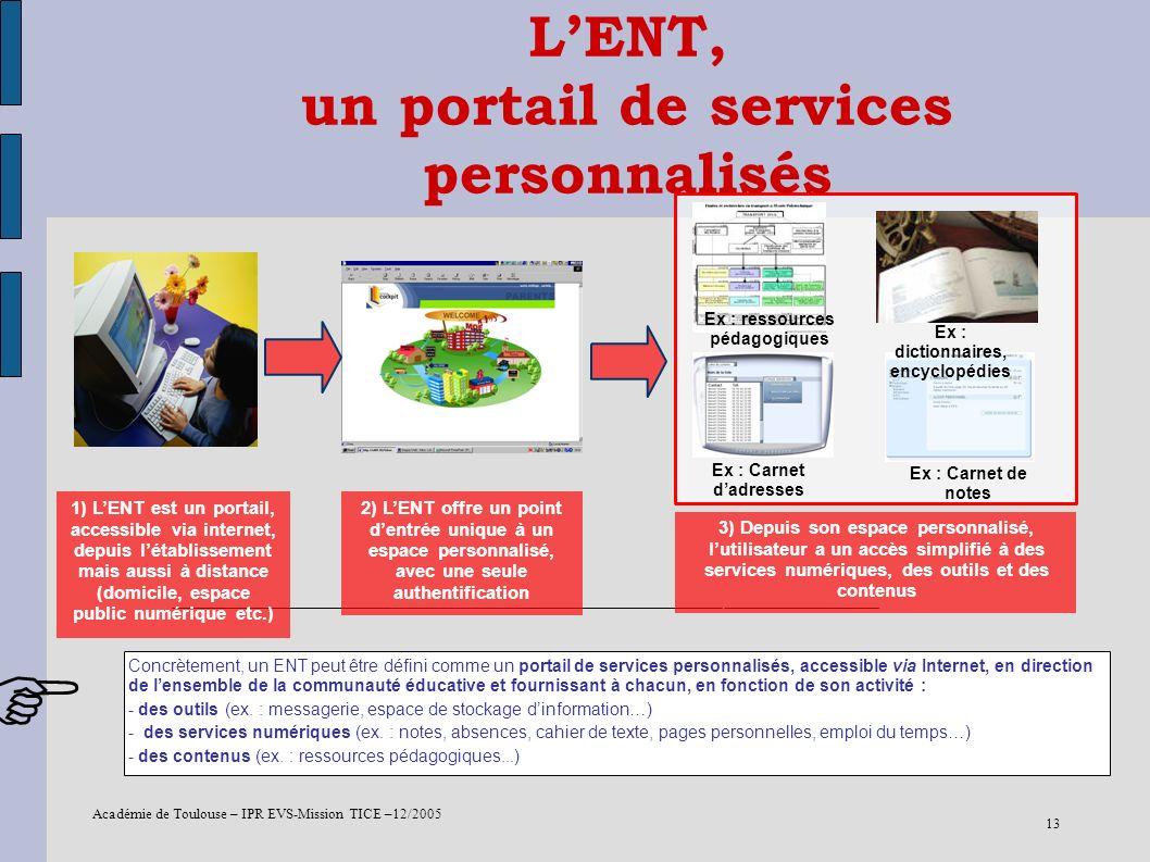 Académie de Toulouse – IPR EVS-Mission TICE –12/2005 13 1) LENT est un portail, accessible via internet, depuis létablissement mais aussi à distance (