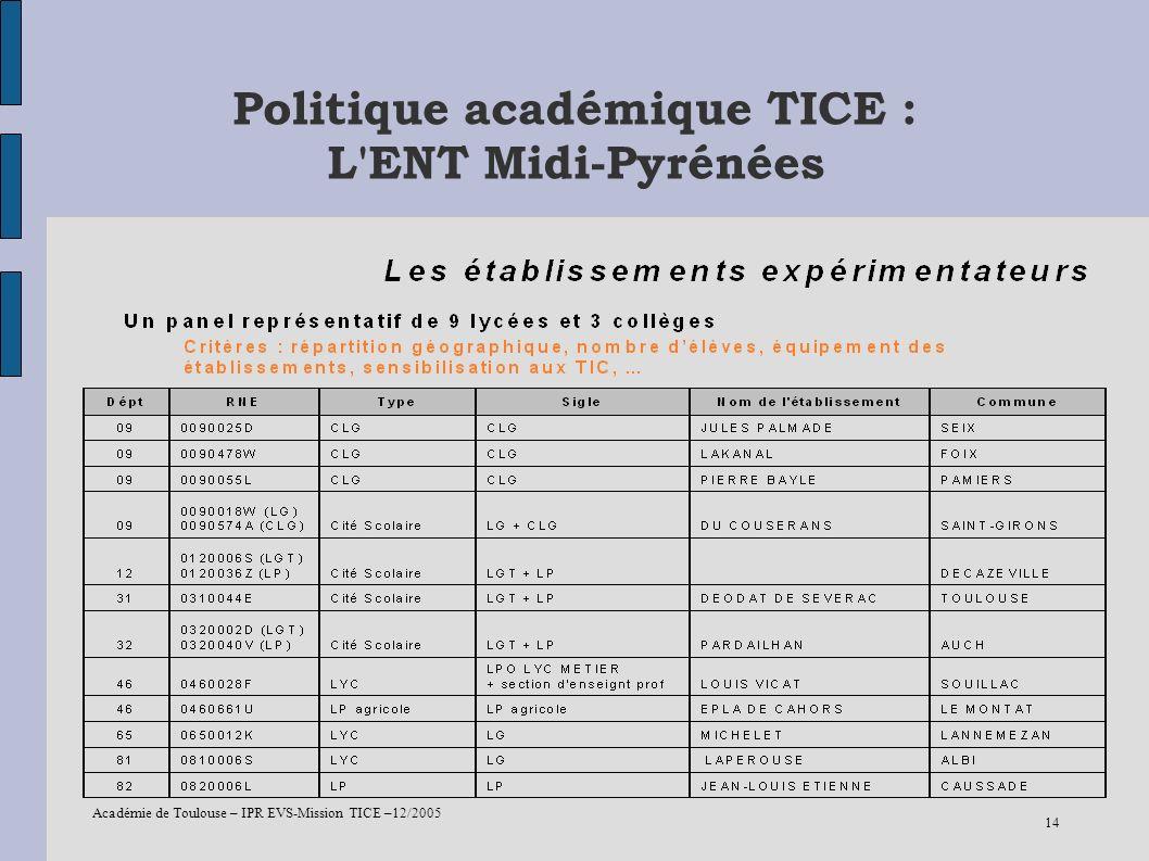 Académie de Toulouse – IPR EVS-Mission TICE –12/2005 14 Politique académique TICE : L'ENT Midi-Pyrénées