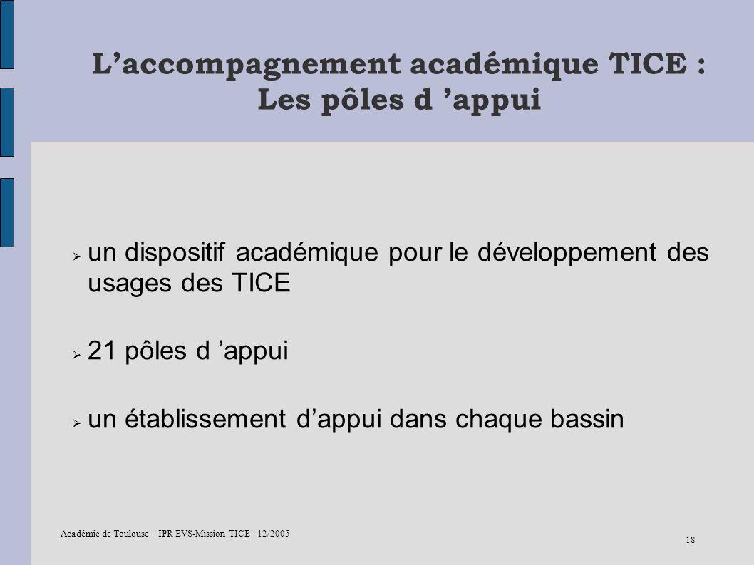 Académie de Toulouse – IPR EVS-Mission TICE –12/2005 18 Laccompagnement académique TICE : Les pôles d appui un dispositif académique pour le développe