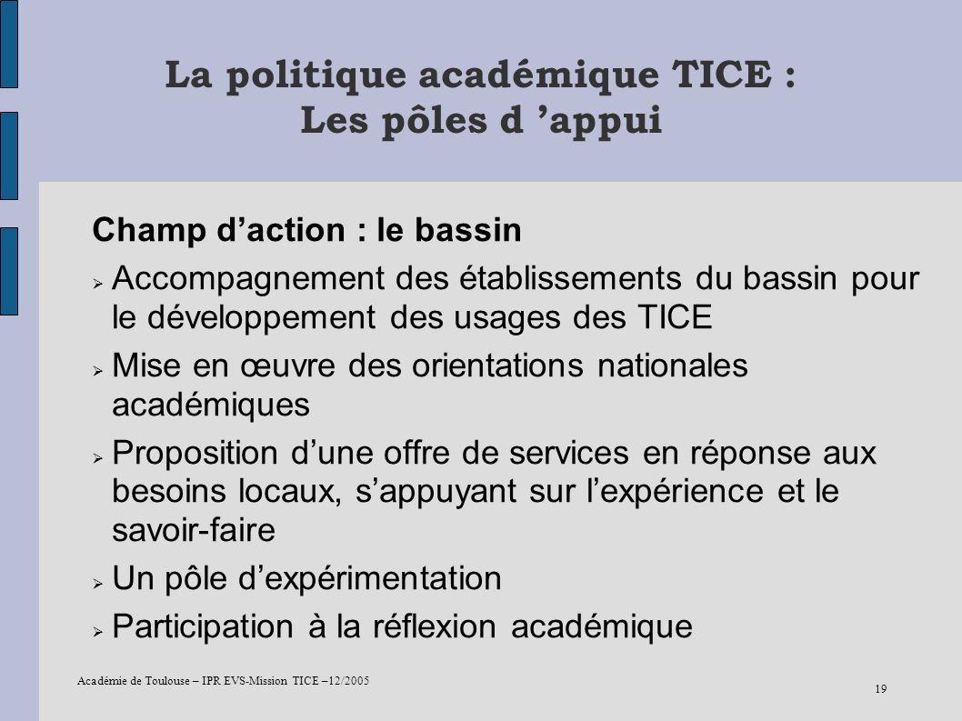 Académie de Toulouse – IPR EVS-Mission TICE –12/2005 19 La politique académique TICE : Les pôles d appui Champ daction : le bassin Accompagnement des