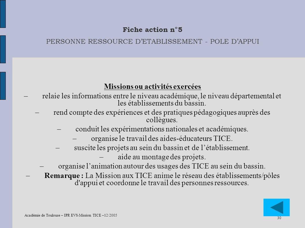 Académie de Toulouse – IPR EVS-Mission TICE –12/2005 30 Fiche action n°5 PERSONNE RESSOURCE DETABLISSEMENT - POLE DAPPUI Missions ou activités exercée