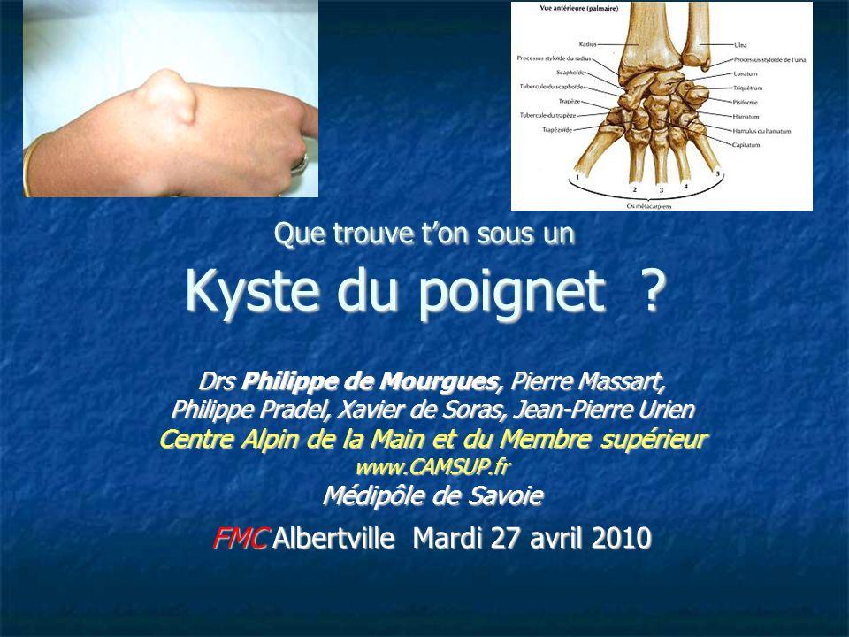 Que trouve ton sous un Kyste du poignet ? Drs Philippe de Mourgues, Pierre Massart, Philippe Pradel, Xavier de Soras, Jean-Pierre Urien Centre Alpin d