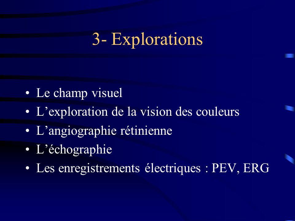 3- Explorations Le champ visuel Lexploration de la vision des couleurs Langiographie rétinienne Léchographie Les enregistrements électriques : PEV, ER