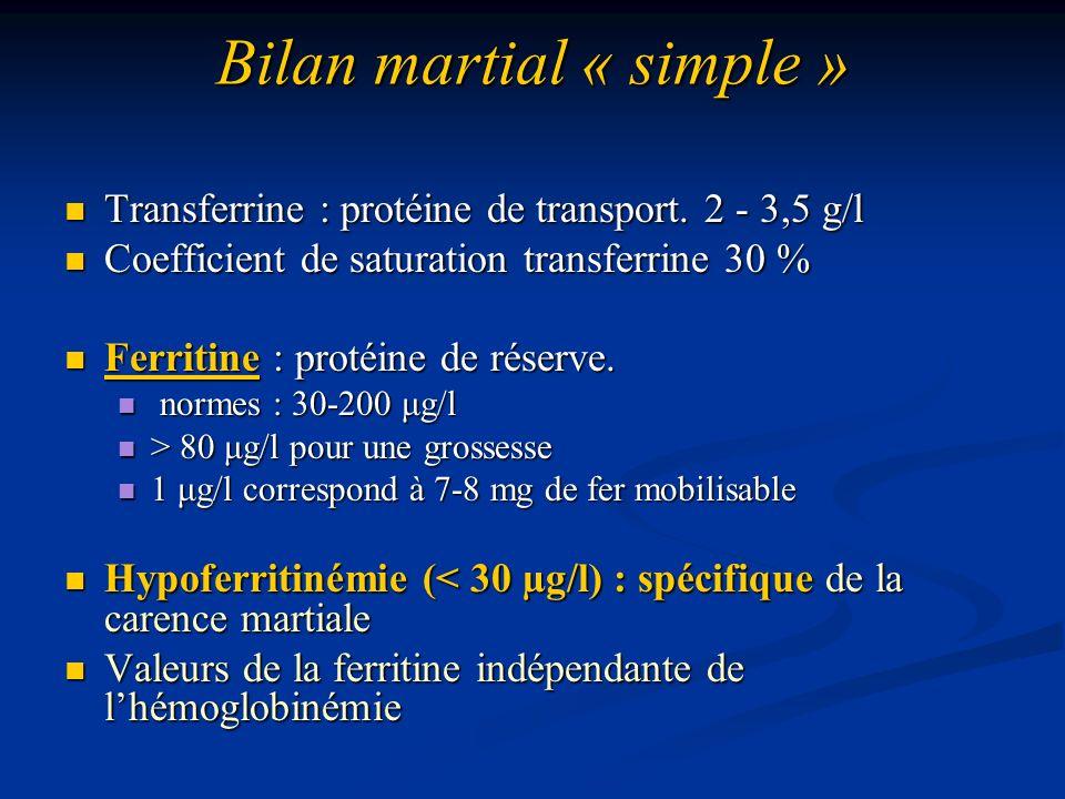 Bilan martial « simple » Transferrine : protéine de transport. 2 - 3,5 g/l Transferrine : protéine de transport. 2 - 3,5 g/l Coefficient de saturation